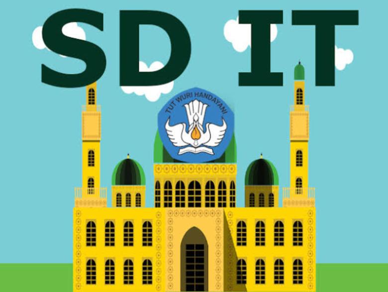 Daftar SD IT di Sawangan, Depok